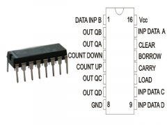 74C192 lásd. CD40192