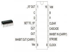 CD4089 DIP