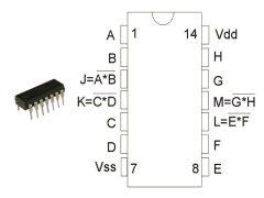 CD4093BE DIP14 TEX. -40+85c°