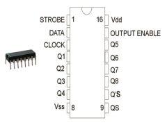 CD4094BE DIP16 TEX.STM.