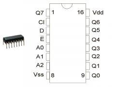 CD4099 TEX.