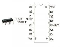 CD4502BE DIP TEX.