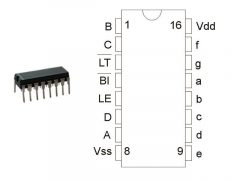 CD4511 DIP16 STM TEX.