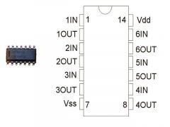 CD40106BM SMD TEX.