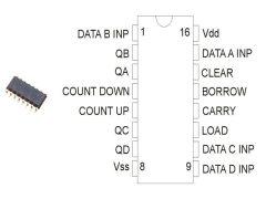 CD40193BT SMD.NXP.