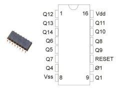 CD4020 SO14 SMD HEF4020BT