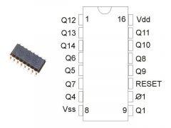CD4020 SMD HEF4020BT
