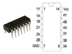 74HC02 DIP14