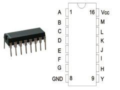 74HC133 DIP16