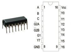 74HC138N DIP TEX.