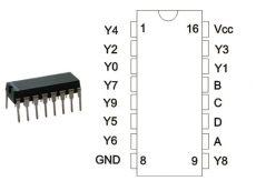 74HC4028 SGS