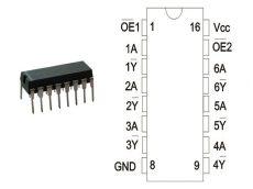 74HC368N DIP NXP