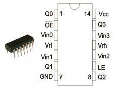 74HCT132 DIP NXP.