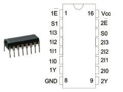 74HCT153N DIP NXP.                RoHS