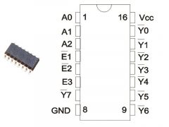 74HCT138D SO16 SMD