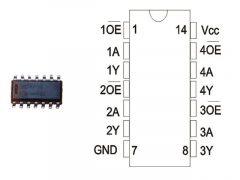 74HCT125 SMD TEX.
