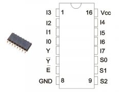 74HCT151D SMD